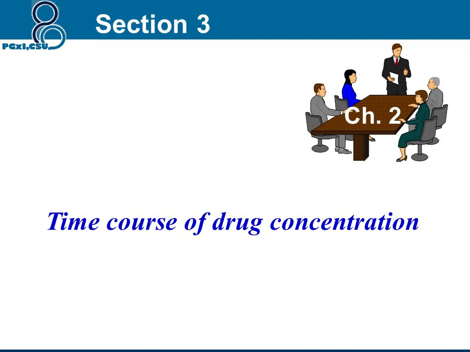 Time course of drug concentration