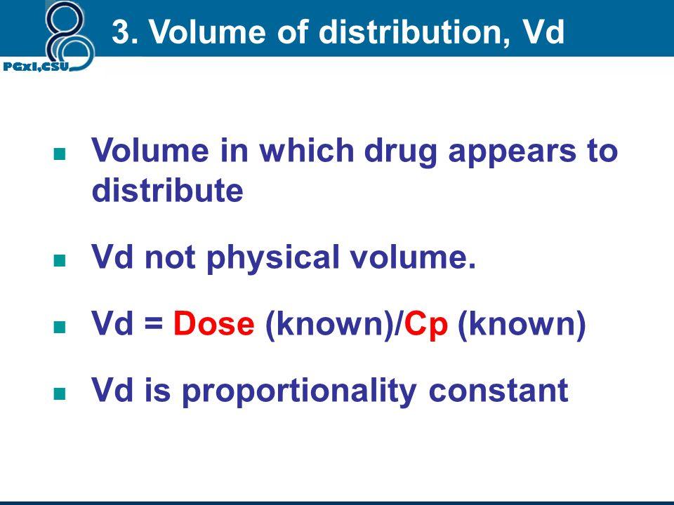 3. Volume of distribution, Vd