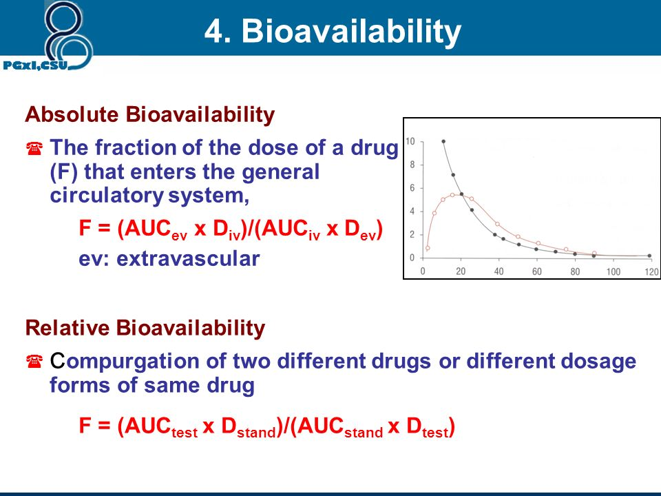 4. Bioavailability Absolute Bioavailability
