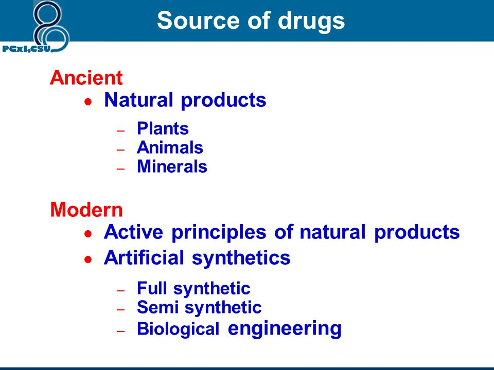 Source of drugs Ancient Natural products Modern