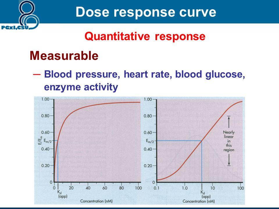 Quantitative response