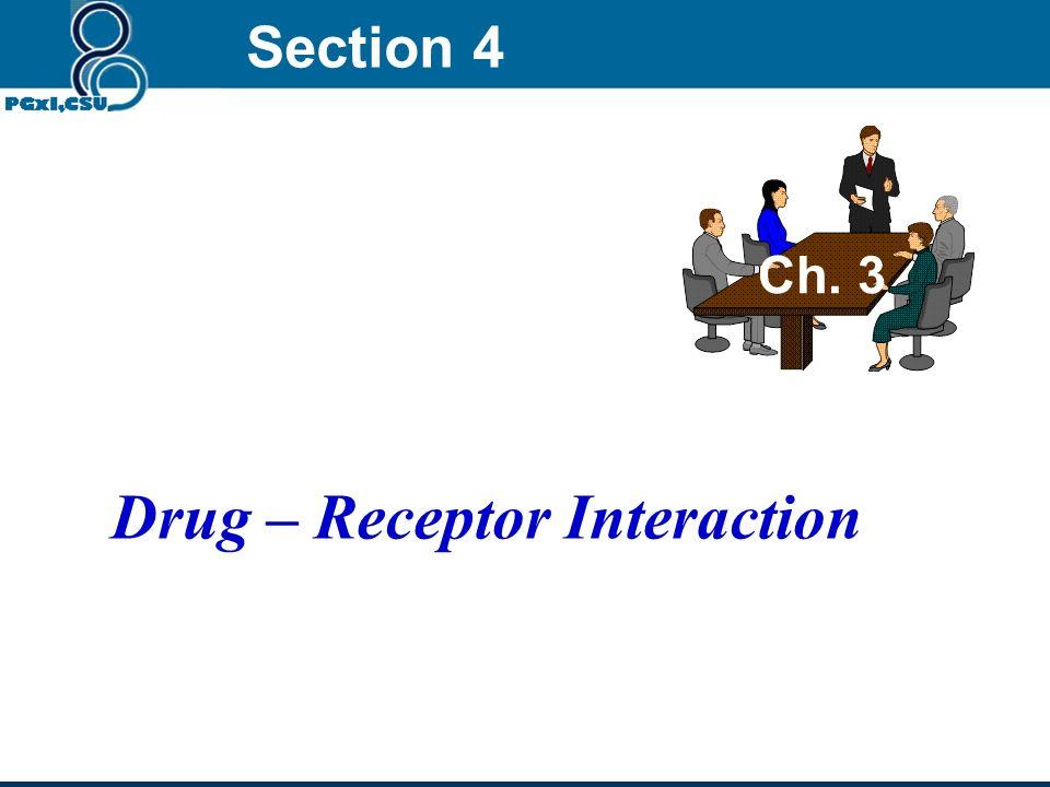 Drug – Receptor Interaction