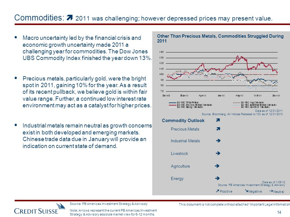 Commodities:  2011 was challenging; however depressed prices may present value.