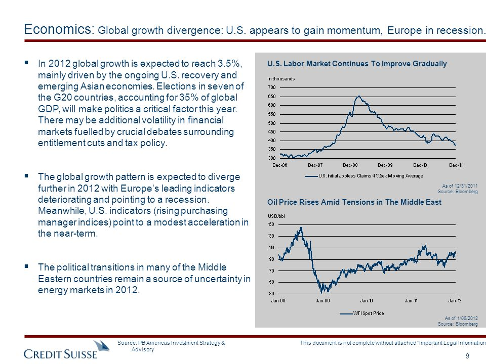 Economics: Global growth divergence: U. S