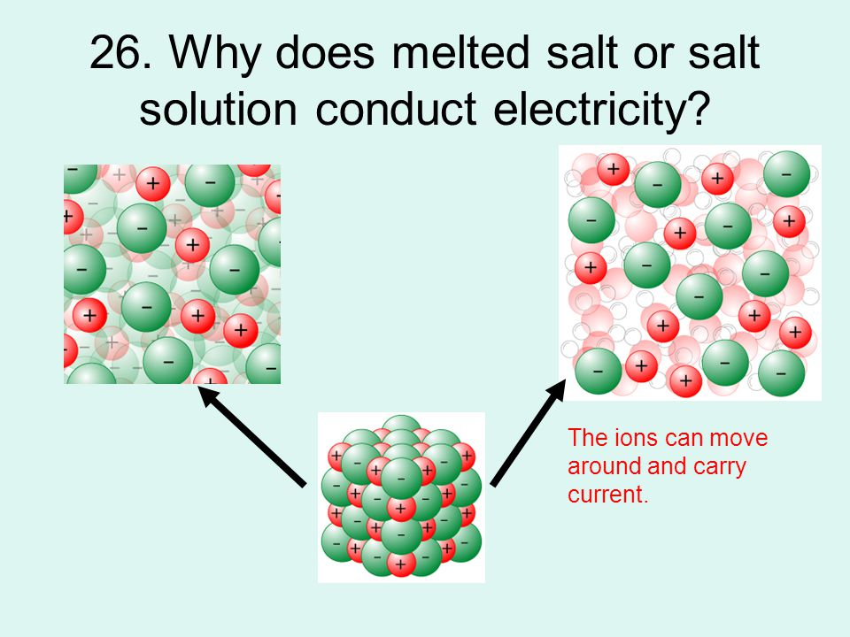 26. Why does melted salt or salt solution conduct electricity