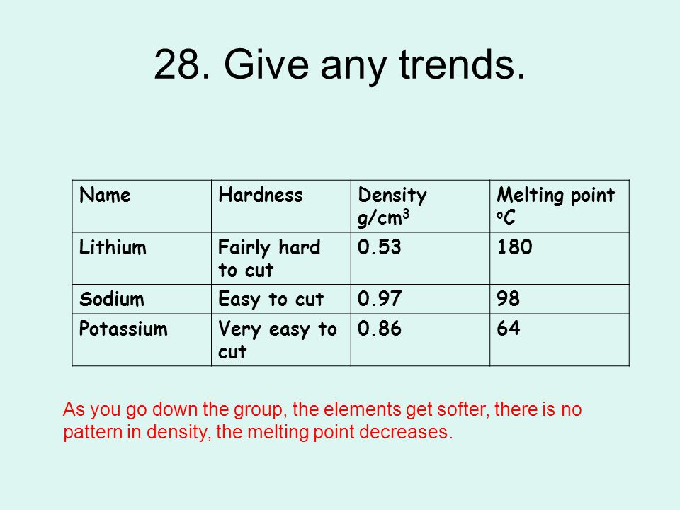 28. Give any trends. Name Hardness Density g/cm3 Melting point oC