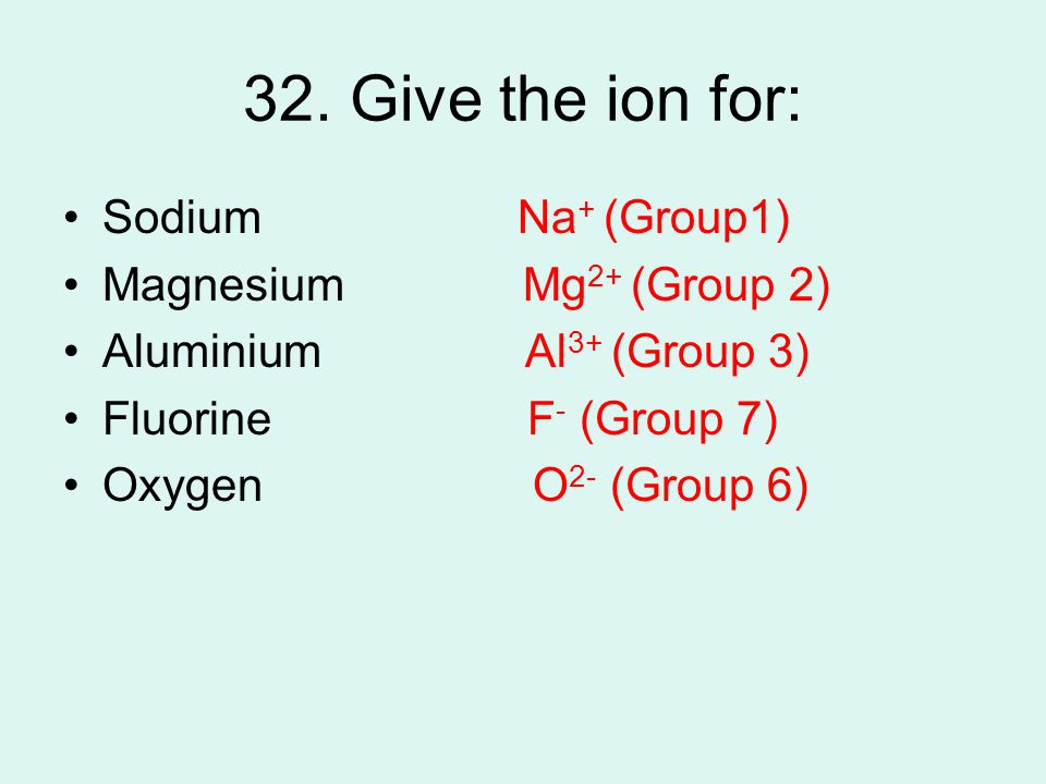 32. Give the ion for: Sodium Na+ (Group1) Magnesium Mg2+ (Group 2)