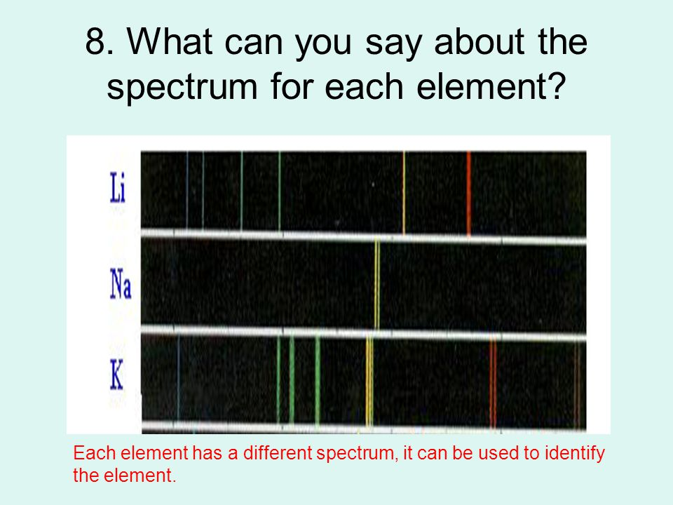 8. What can you say about the spectrum for each element