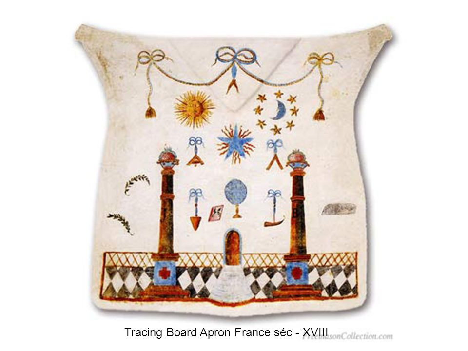 Tracing Board Apron France séc - XVIII