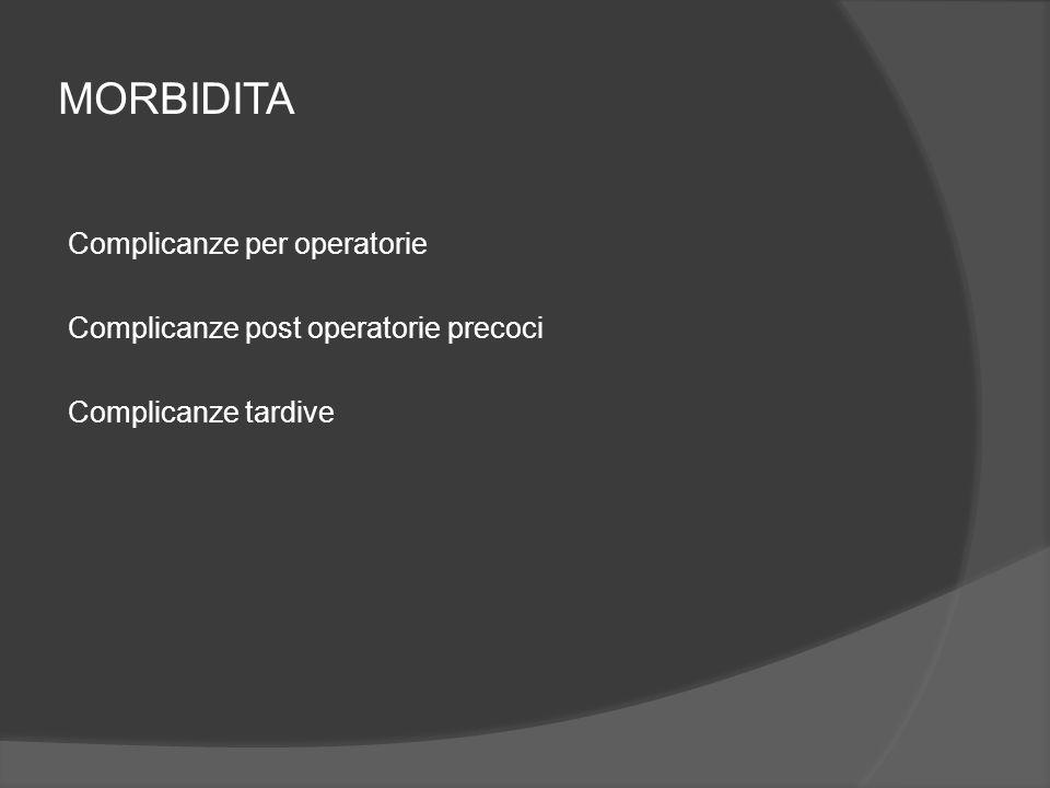 MORBIDITA Complicanze per operatorie Complicanze post operatorie precoci Complicanze tardive