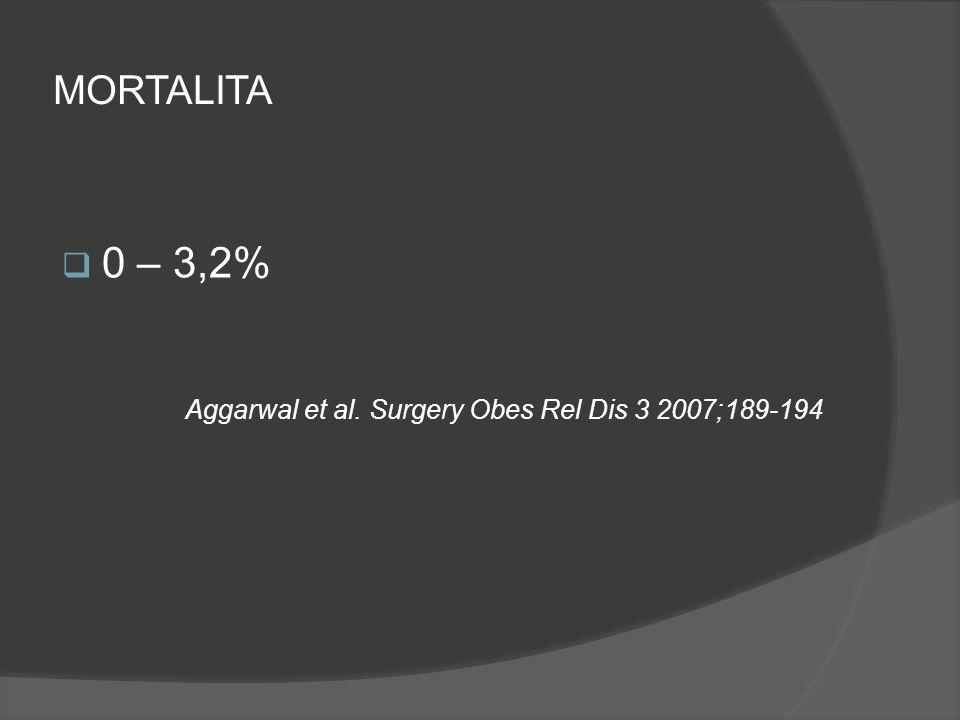 MORTALITA 0 – 3,2% Aggarwal et al. Surgery Obes Rel Dis 3 2007;189-194