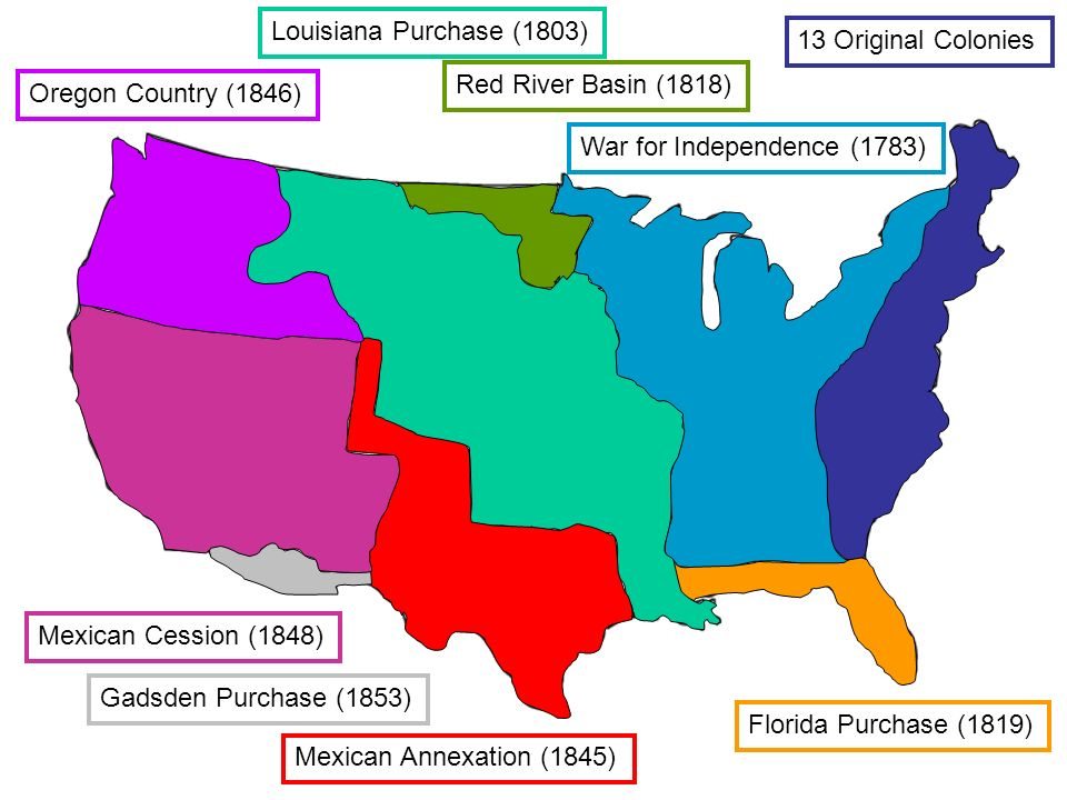 Louisiana Purchase (1803) 13 Original Colonies. Red River Basin (1818) Oregon Country (1846) War for Independence (1783)
