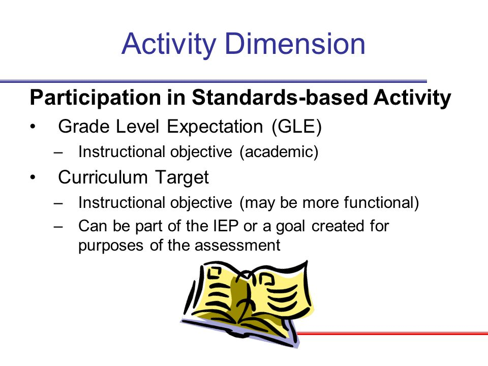 Activity Dimension Participation in Standards-based Activity