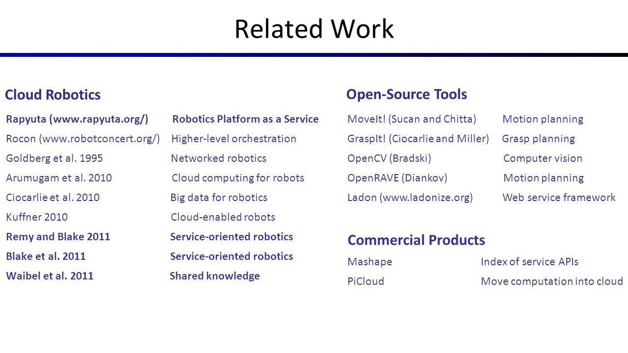 Related Work Cloud Robotics Open-Source Tools Commercial Products