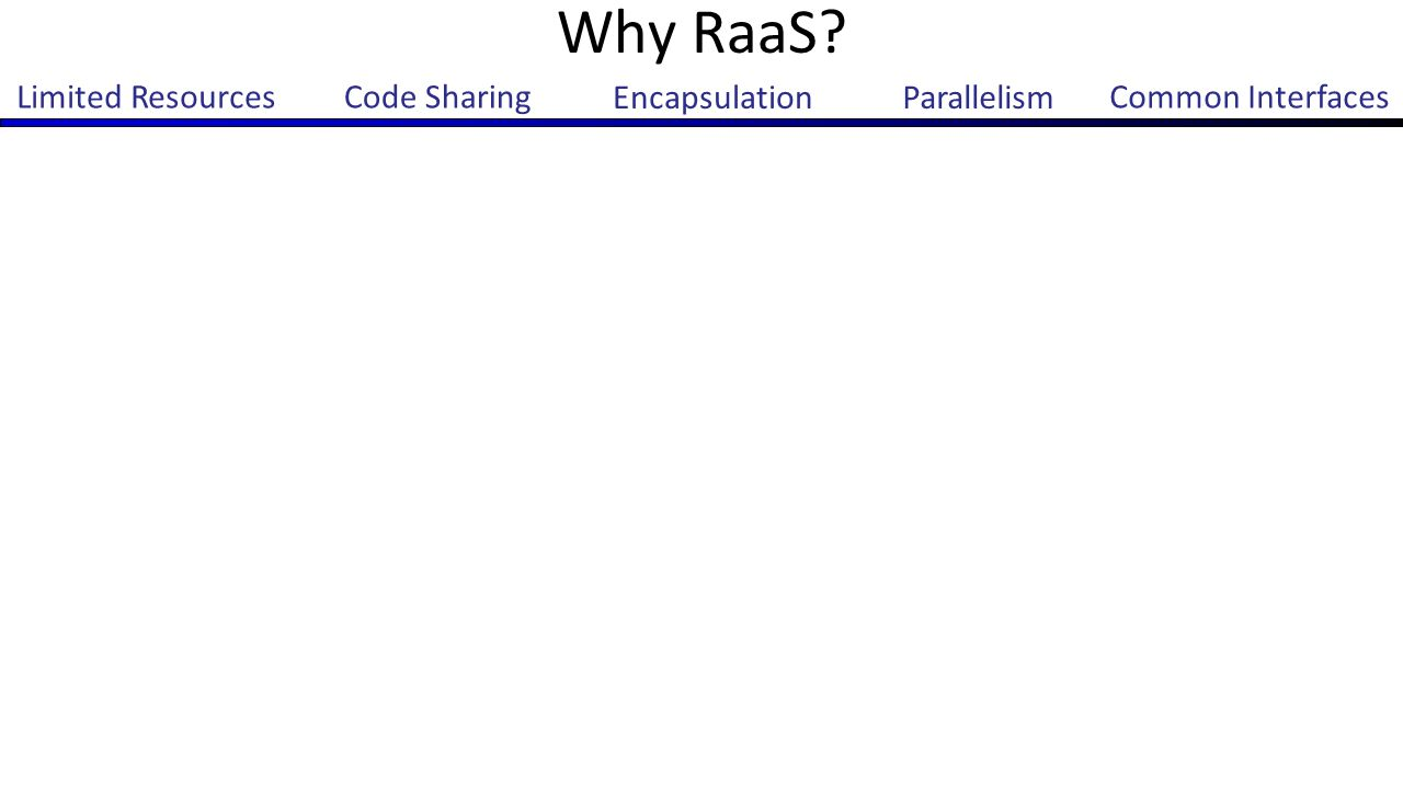 Why RaaS Limited Resources Code Sharing Encapsulation Parallelism