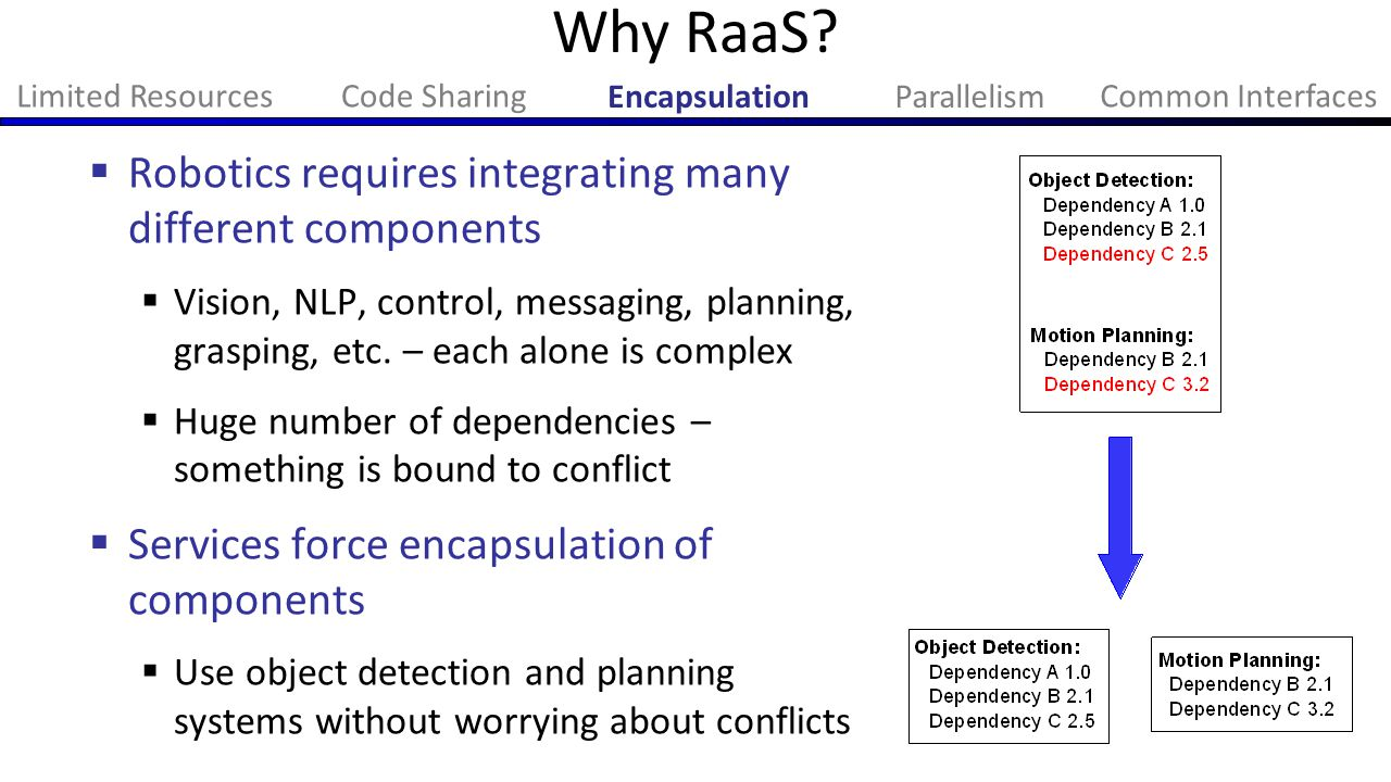 Why RaaS Robotics requires integrating many different components