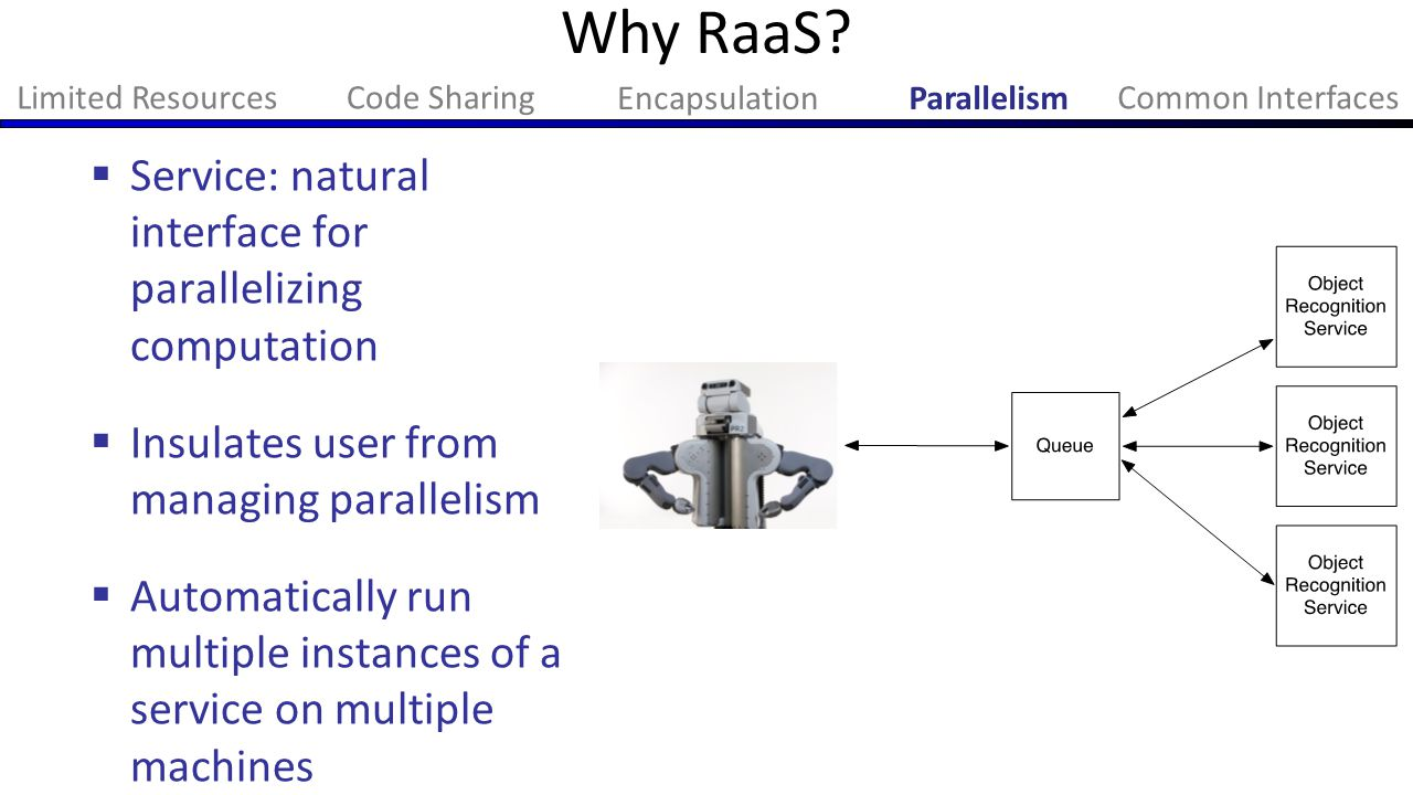 Why RaaS Service: natural interface for parallelizing computation