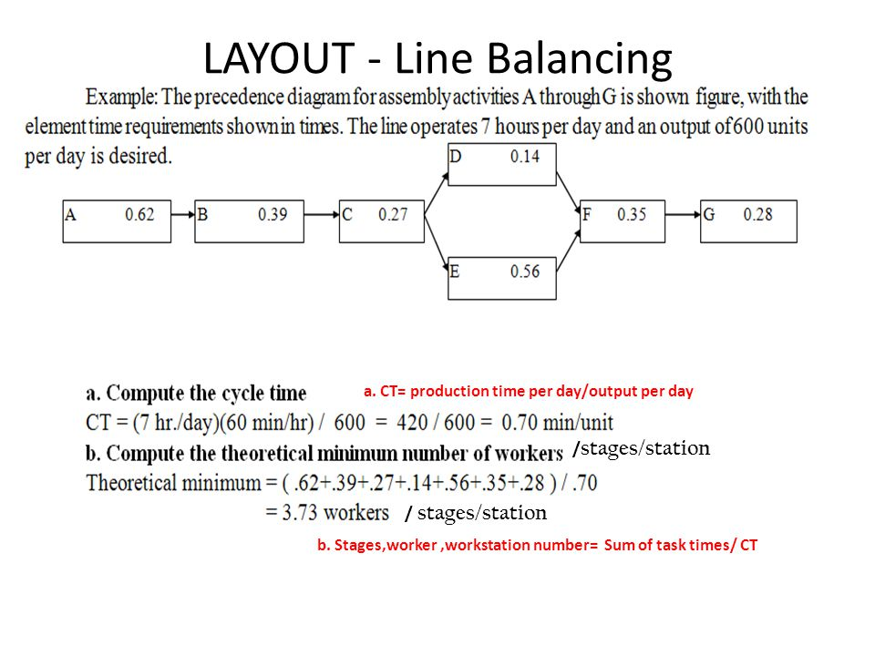 LAYOUT - Line Balancing