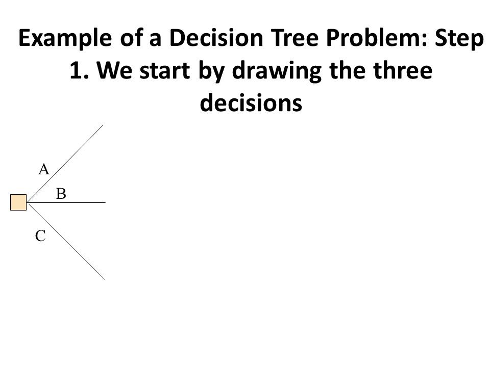 Example of a Decision Tree Problem: Step 1