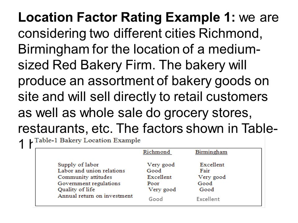 Location Factor Rating Example 1: we are considering two different cities Richmond, Birmingham for the location of a medium-sized Red Bakery Firm. The bakery will produce an assortment of bakery goods on site and will sell directly to retail customers as well as whole sale do grocery stores, restaurants, etc. The factors shown in Table-1 have been evaluated for two cites.