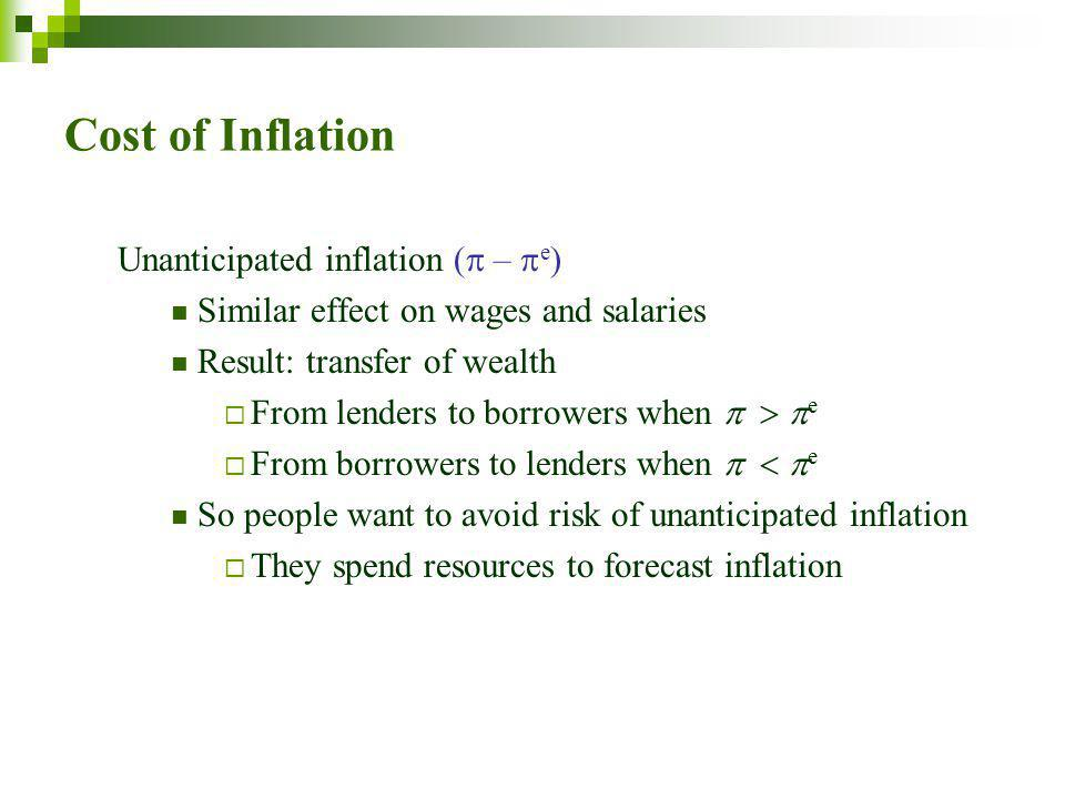 Cost of Inflation Unanticipated inflation ( – e)