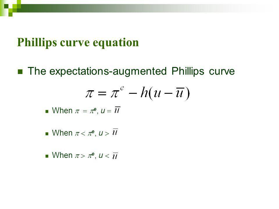 Phillips curve equation