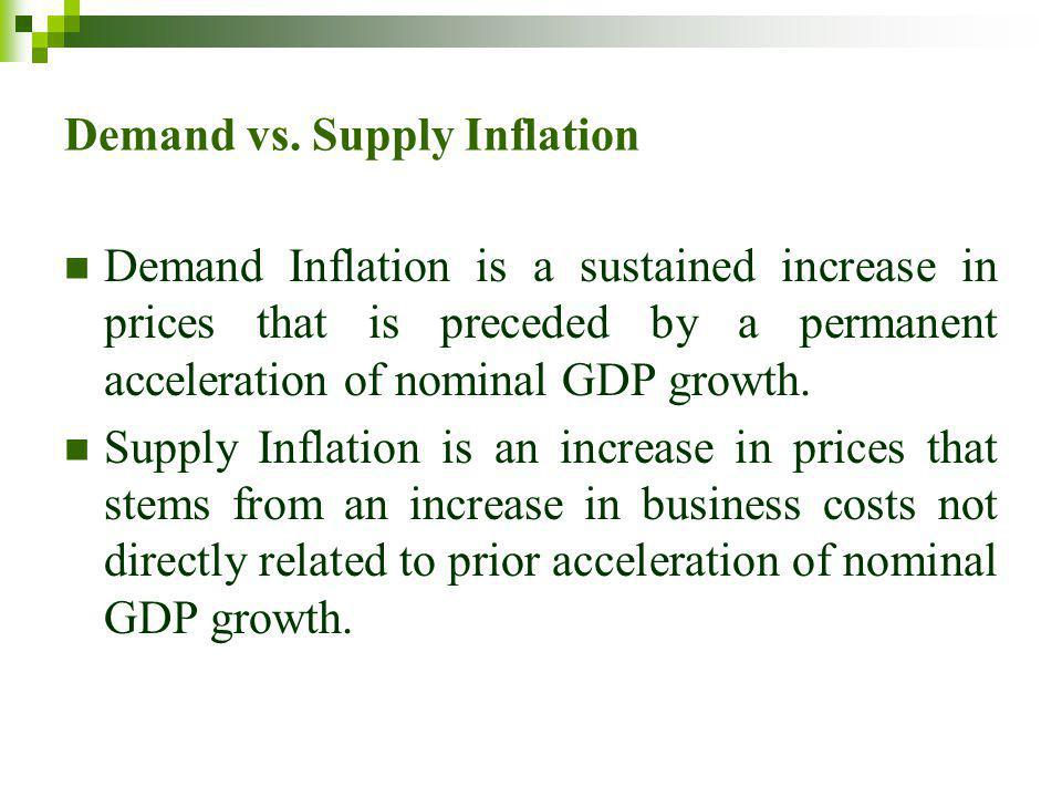 Demand vs. Supply Inflation