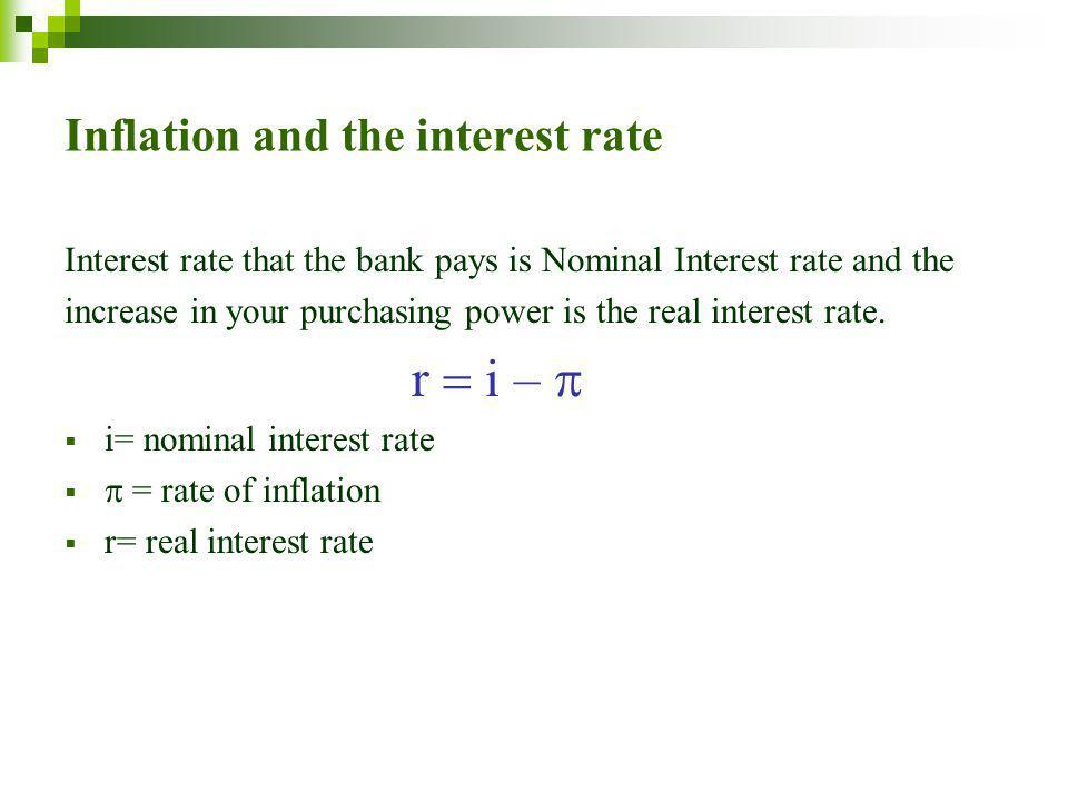 Inflation and the interest rate