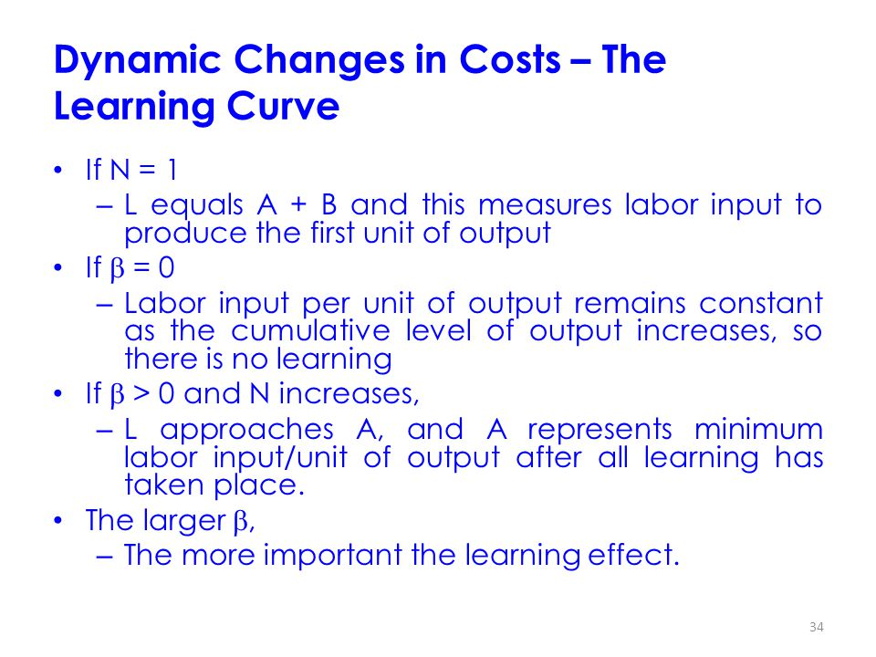 Dynamic Changes in Costs – The Learning Curve
