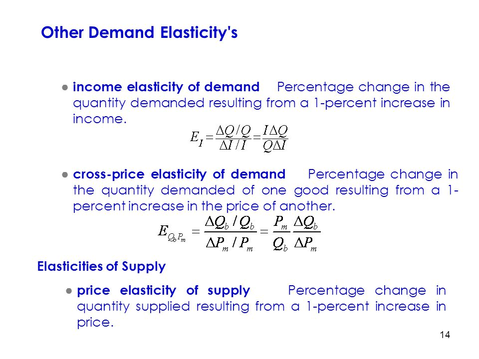 Other Demand Elasticity s