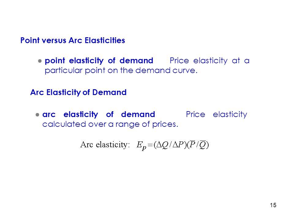 Point versus Arc Elasticities