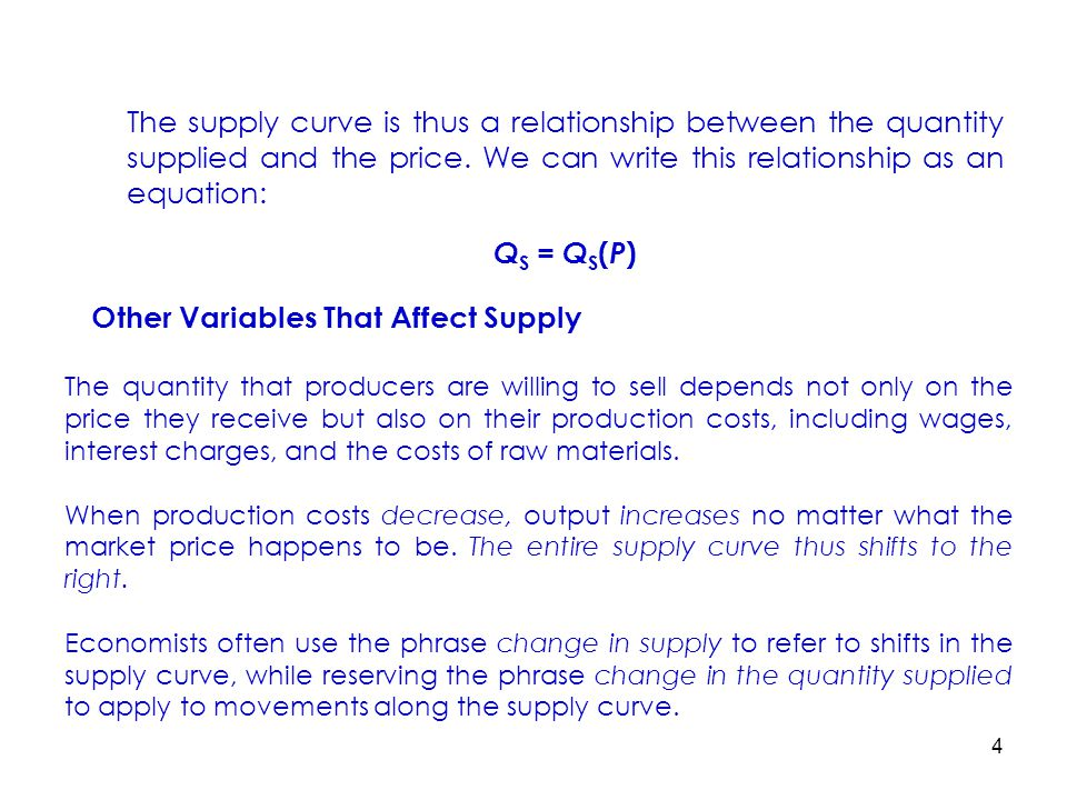 Other Variables That Affect Supply