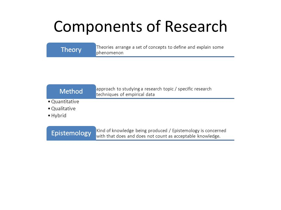 research papers componets