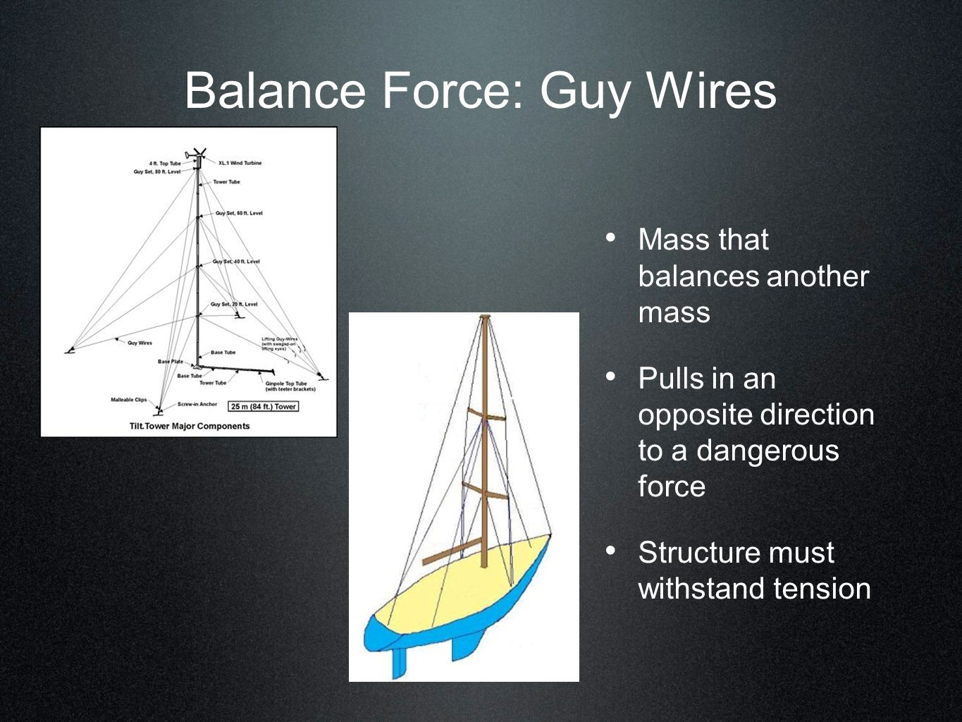 Balance Force: Guy Wires