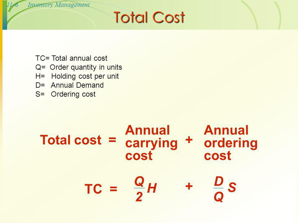 Total Cost Annual carrying cost ordering Total cost = + Q 2 H D S TC =
