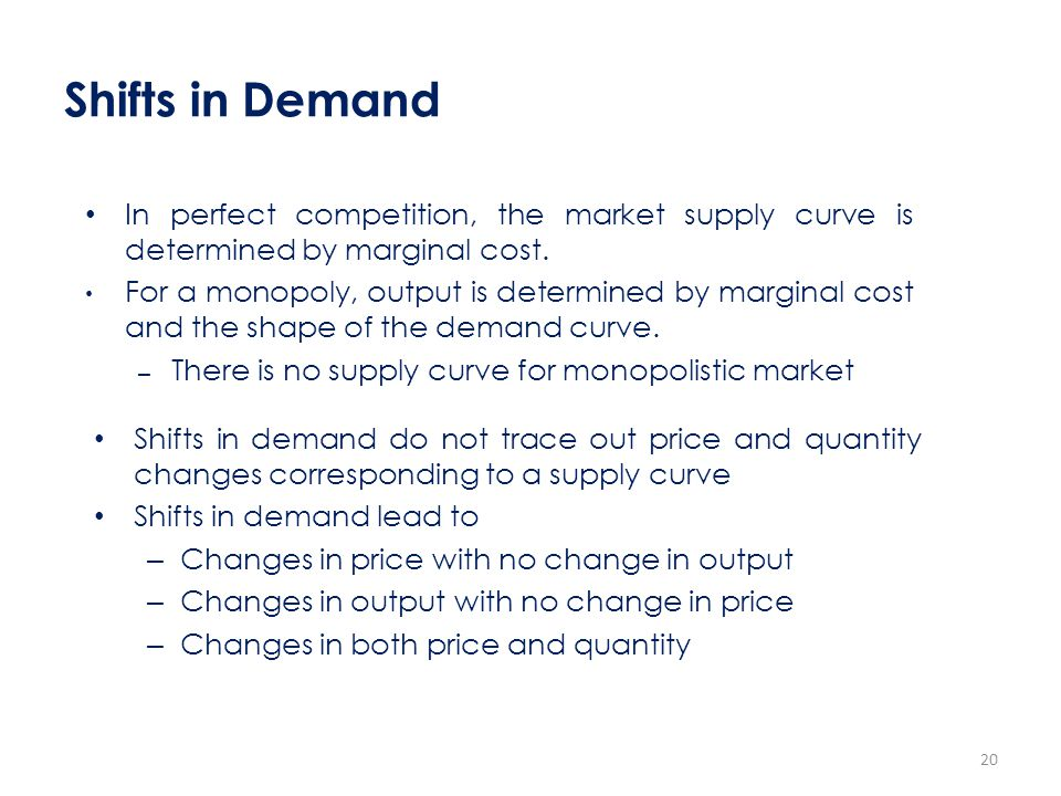Shifts in Demand In perfect competition, the market supply curve is determined by marginal cost.