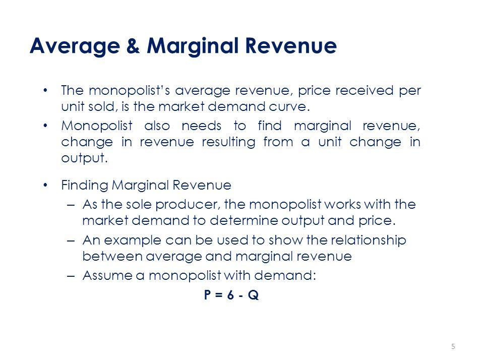 Average & Marginal Revenue