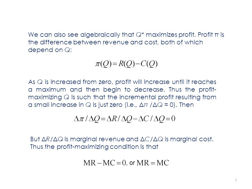 We can also see algebraically that Q. maximizes profit