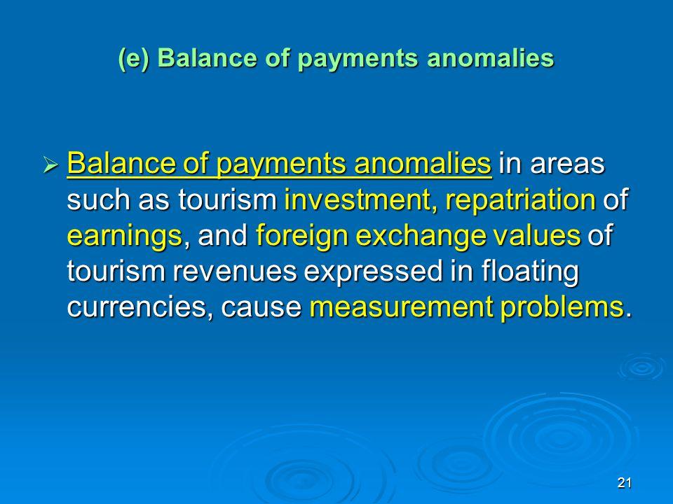 (e) Balance of payments anomalies