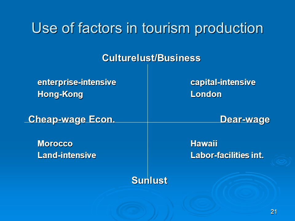 Use of factors in tourism production