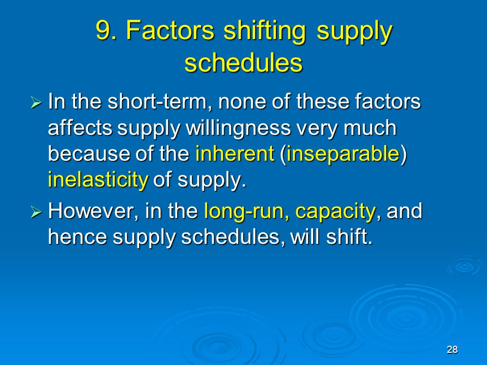 9. Factors shifting supply schedules