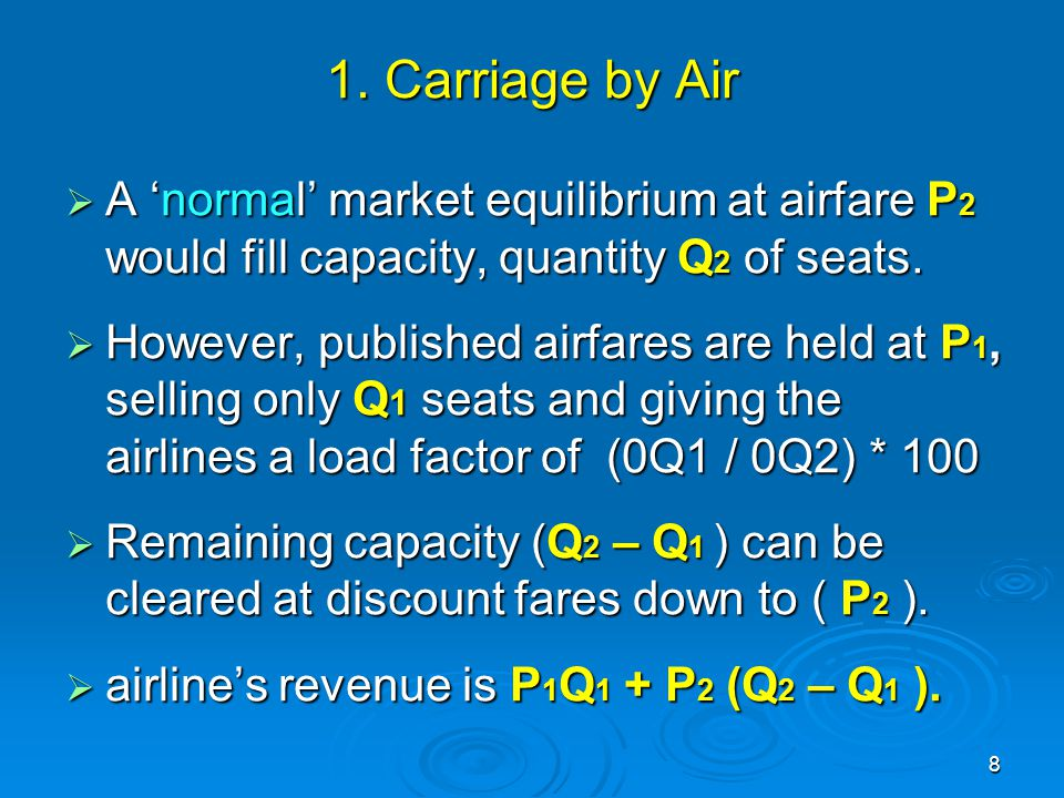 1. Carriage by Air A 'normal' market equilibrium at airfare P2 would fill capacity, quantity Q2 of seats.