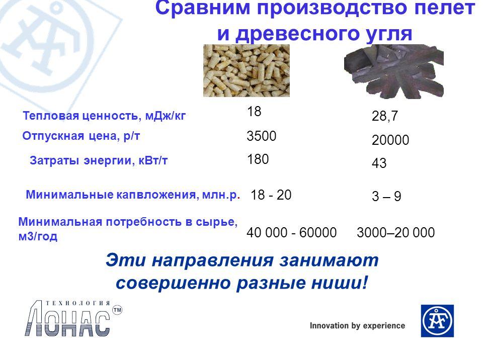 Сравним производство пелет и древесного угля