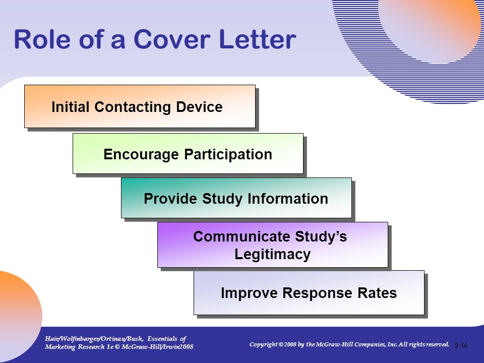 Role of a Cover Letter Initial Contacting Device