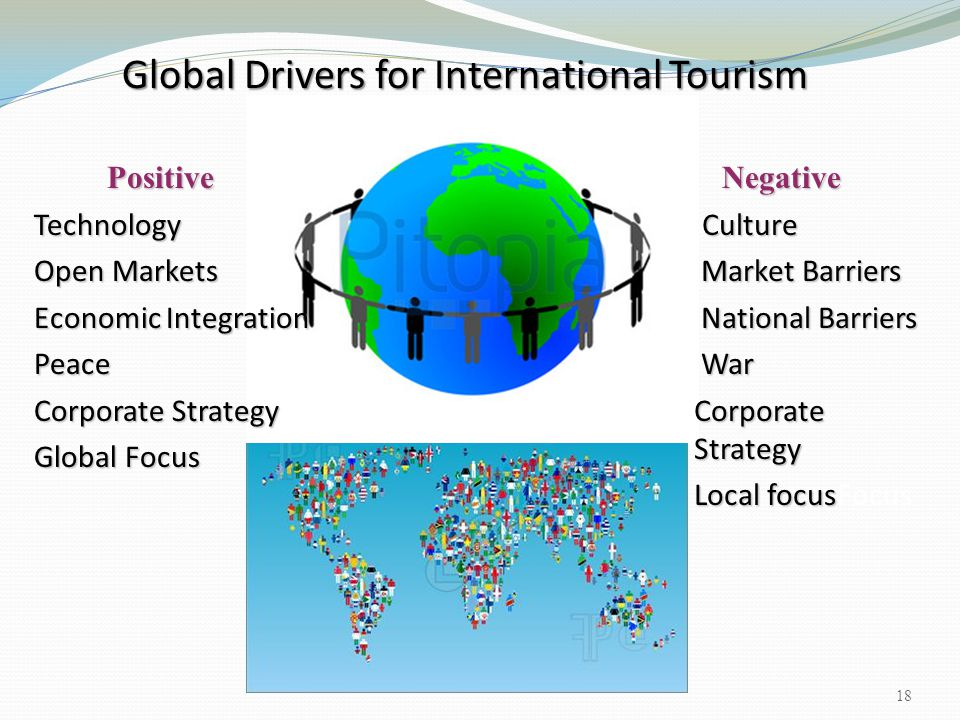 Global Drivers for International Tourism