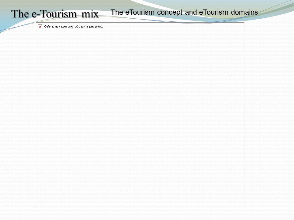 The e-Tourism mix The eTourism concept and eTourism domains