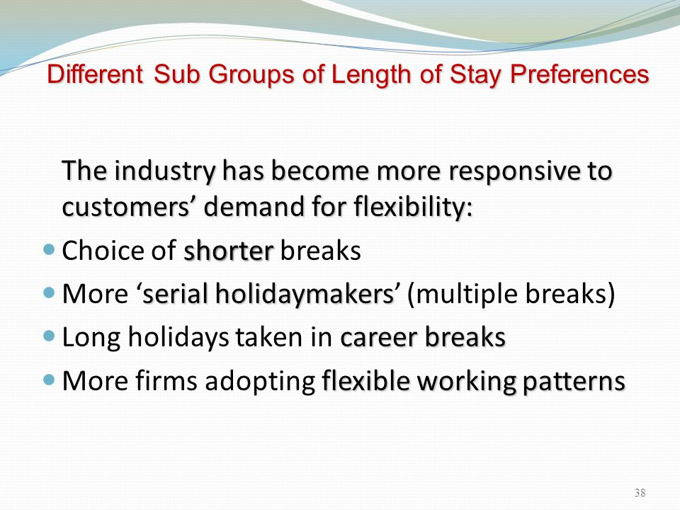 Different Sub Groups of Length of Stay Preferences