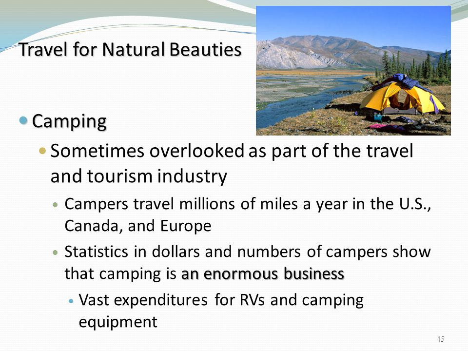 Travel for Natural Beauties