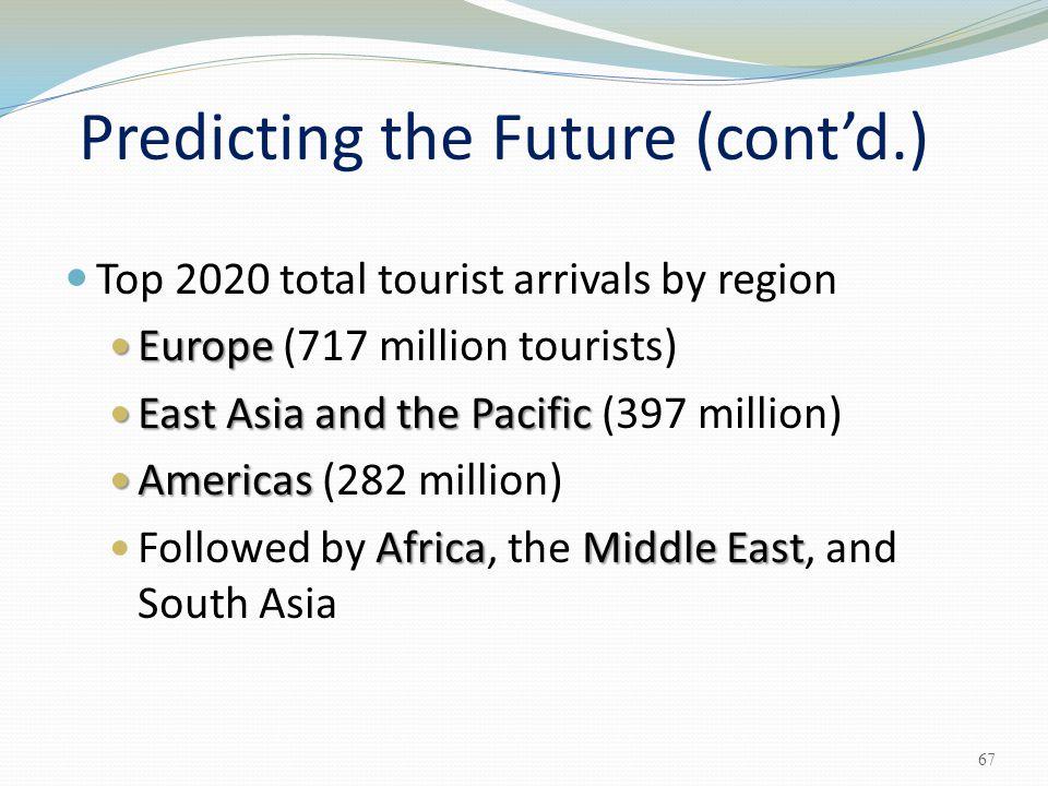 Predicting the Future (cont'd.)