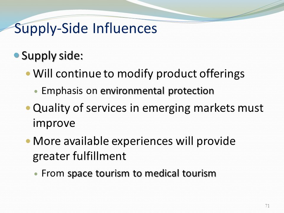 Supply-Side Influences